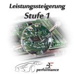 Leistungssteigerung Mercedes Benz Axor 29 (286PS)