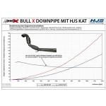 """BULL-X Downpipe 3"""" VAG 1.8 / 2.0TSI ( Euro 6) - EWG..."""