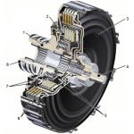 VAG DQ250 6-Gang DSG Performance Kupplung (verstärkt...